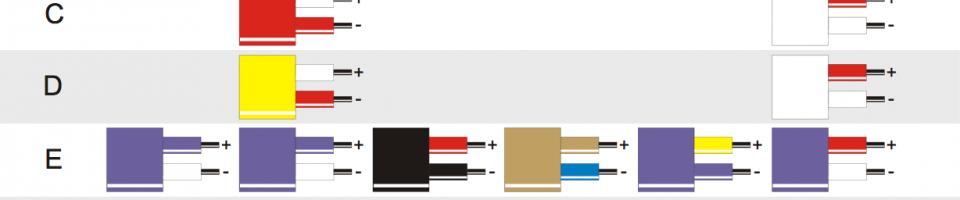 Farbtabelle Thermoelemente